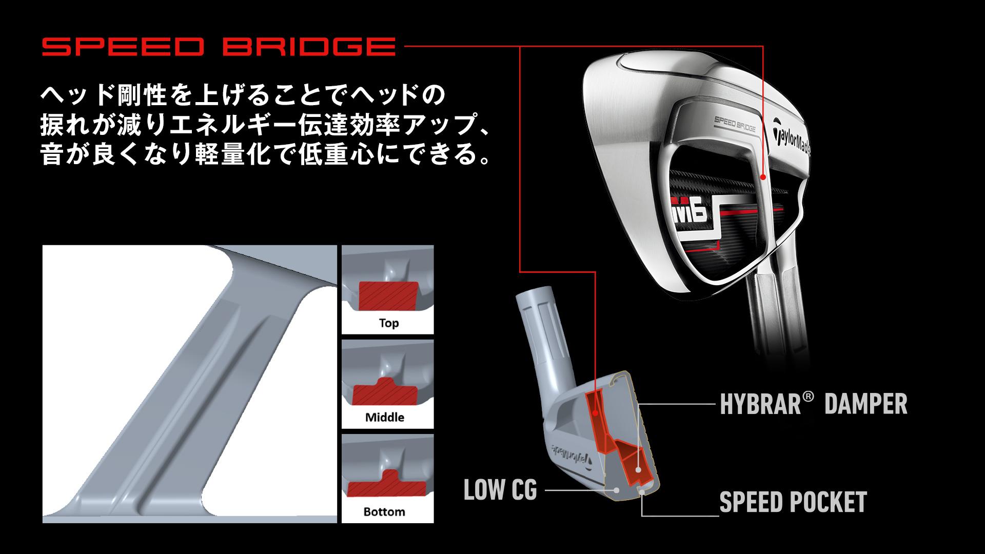 「スピードブリッジ」